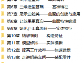 Pro/E Wildfire 5.0中文版完全自学视频教程下载(含素材)
