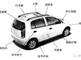 全面了解汽车内外饰塑料件一次成型工艺