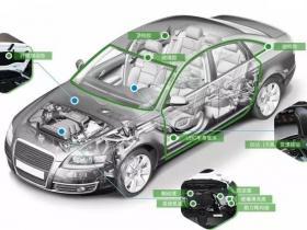 汽车用聚氨酯胶粘剂的常用品种及应用