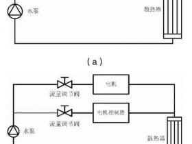 基于熵分析的电动汽车电机及电机控制器 热管理系统研究
