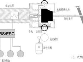 一种电动汽车制动能量回收系统研究