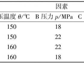工艺参数对低树脂基刹车片性能的影响