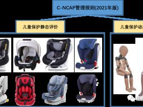 CNCAP2021版儿童乘员保护解析
