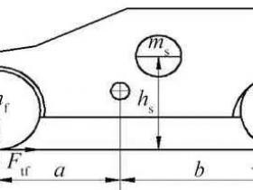 汽车制动控制系统ABS/EBD设计与仿真