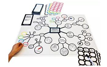 有效的结构化思维训练,MECE分析法