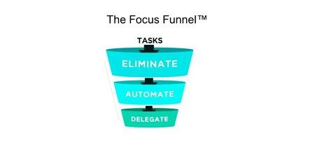 时间管理理念的发展,当前最高效的时间管理方案是什么