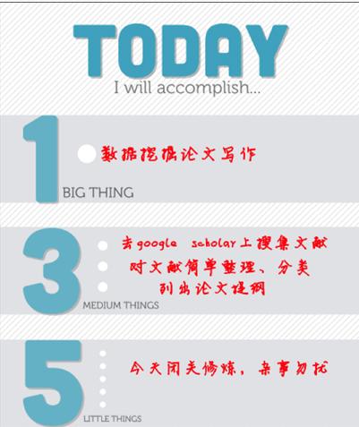 事件驱动方法,更好的To-Do List:1-3-5法则