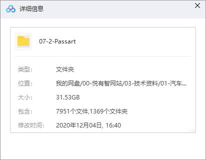 大众帕萨特整车数据下载(CATIA格式)