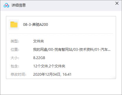 奔驰A200整车数据下载(CATIA格式)