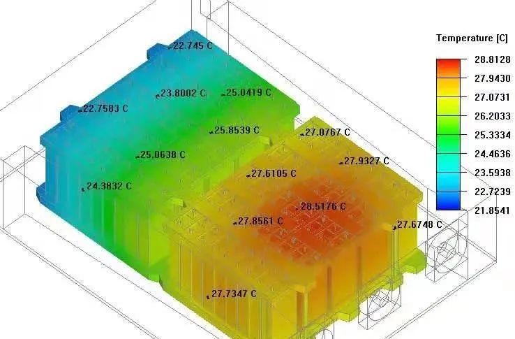 CAE分析技术应用在电池领域
