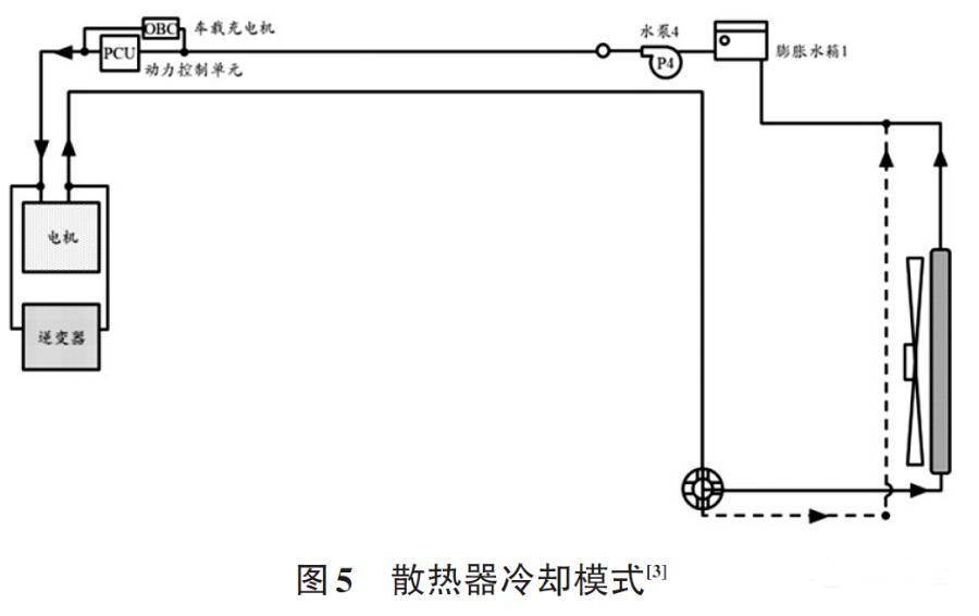 苹果电动汽车热管理技术解析
