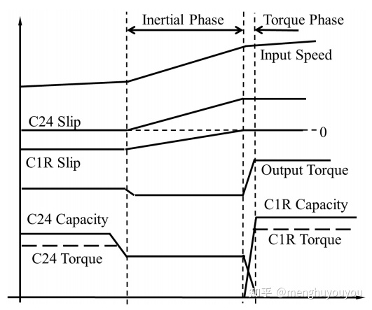 TCU软件开发:应用层软件的主要内容