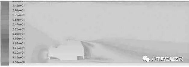 汽车发动机舱热管理三维仿真分析与优化