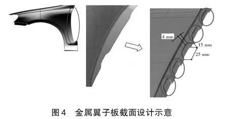 内外饰|塑料在翼子板上的应用