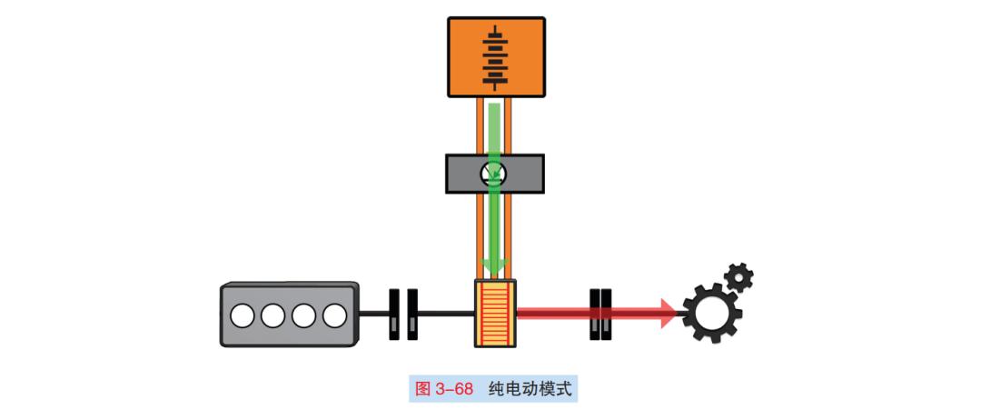 详解:高尔夫GTE插电式混合动力系统