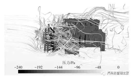 某商用车发动机舱热管理仿真分析与试验研究