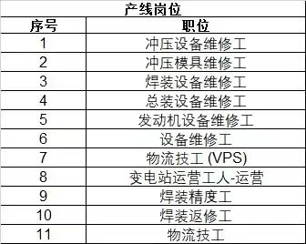 【汽车招聘】奇瑞捷豹路虎-8.9